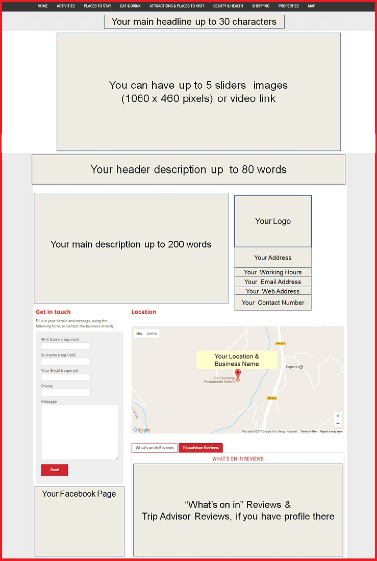 Sales Page Layout when Advertise in Henley on Thames